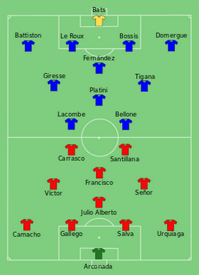 Les 22 acteurs de la finale de l'Euro 84
