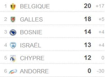 pronostic france danemark football