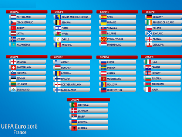 Qualifications for euro 2016 location avec cuisine - Calendrier coupe d europe 2016 ...