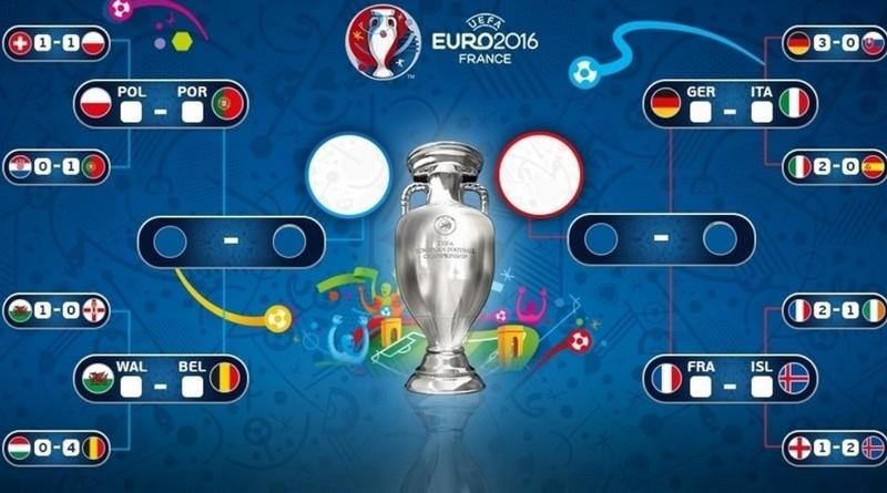 Tableau à élimination directe de l'Euro 2016