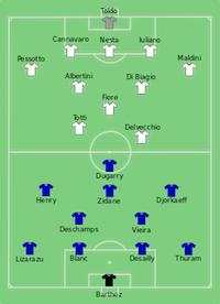 Composition de la finale de l'Euro 2000, France-Italie