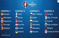 Quelle est la composition des 4 chapeaux pour le tirage au sort de l'Euro 2016 ?