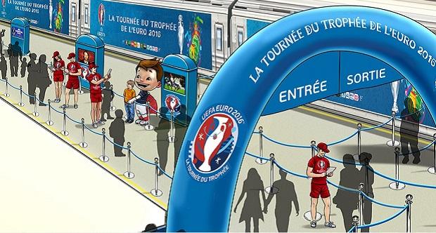 Tournée officielle du trophée de l'Euro entre le 1er avril et le 9 juin