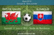 Pronostic du match Pays de Galles - Slovaquie, comptant pour la 1ère journée du Groupe B de l'Euro 2016