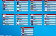 Résultats et classements groupes par groupes des éliminatoires de l'EURO 2016